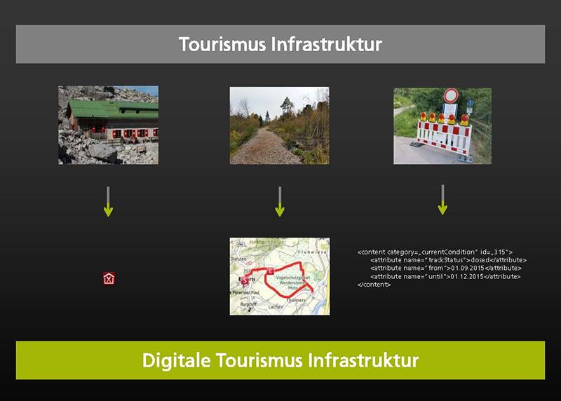 digitale_tourstische_Infrastruktur