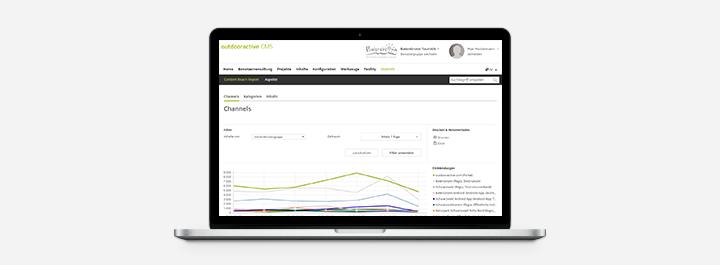 Der Content Reach Report von Outdooractive – wie erfolgreich sind die Inhalte?